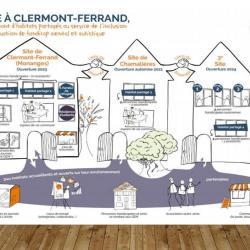 L'Arche à Clermont-Ferrand page 8